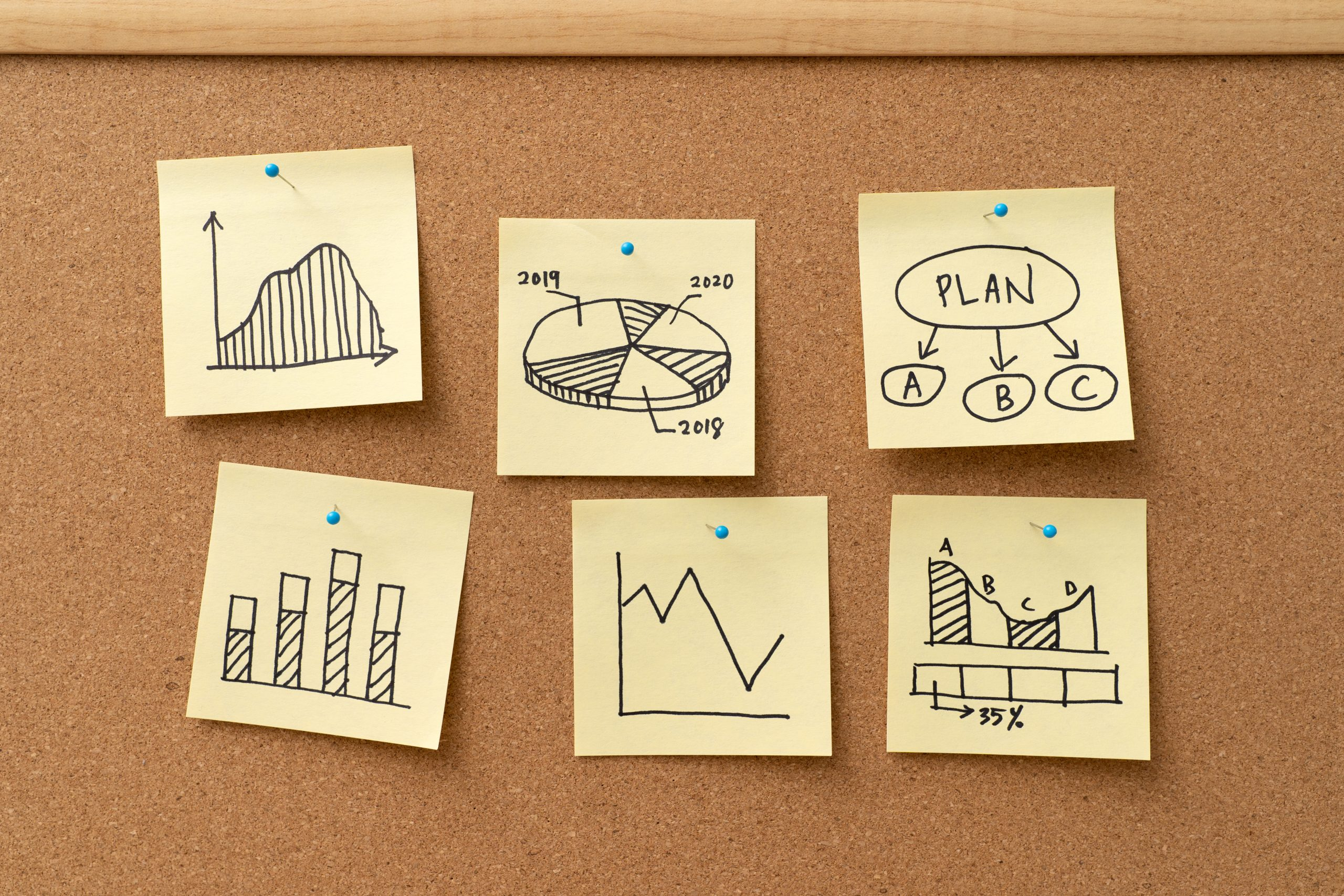 Different business graph charts on yellow sticky notes for business planning review or marketing research analysis